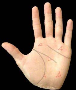 三角紋トライアングル